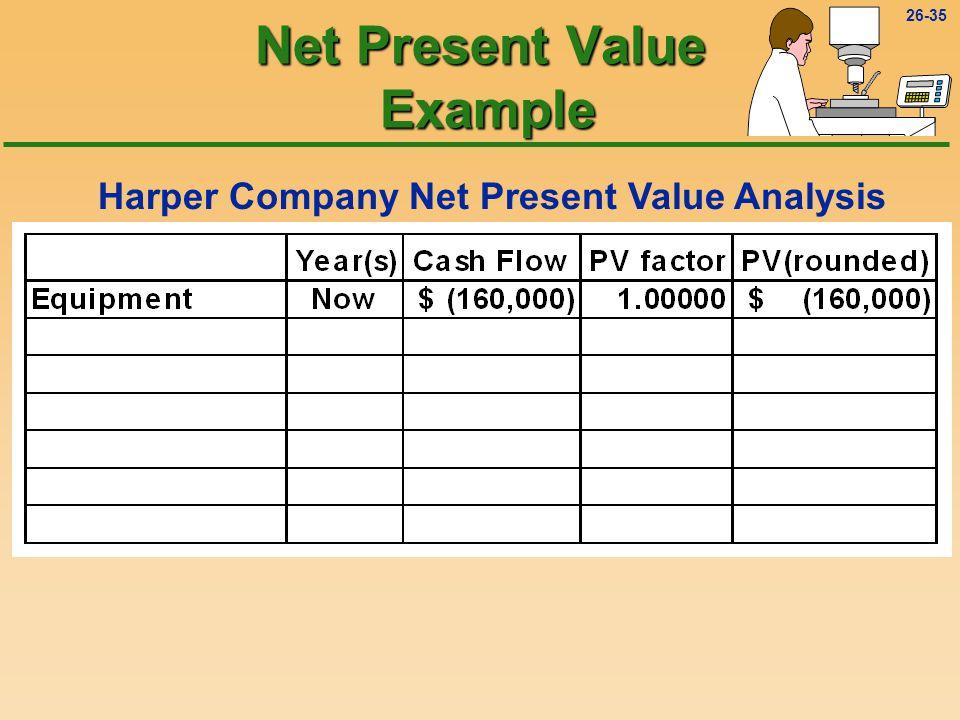 26-35 Harper Company Net Present Value Analysis Net Present Value Example