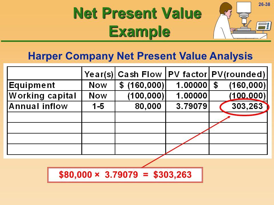 26-38 Harper Company Net Present Value Analysis Net Present Value Example $80,000 × 3.79079 = $303,263