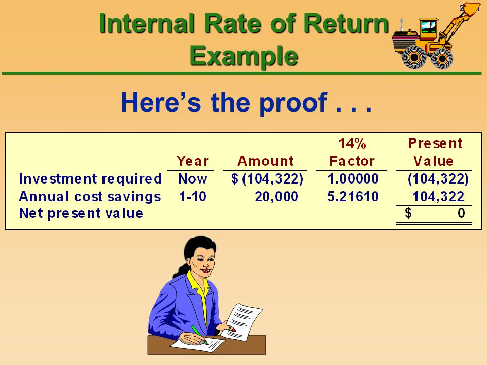26-51 Here's the proof... Internal Rate of Return Example