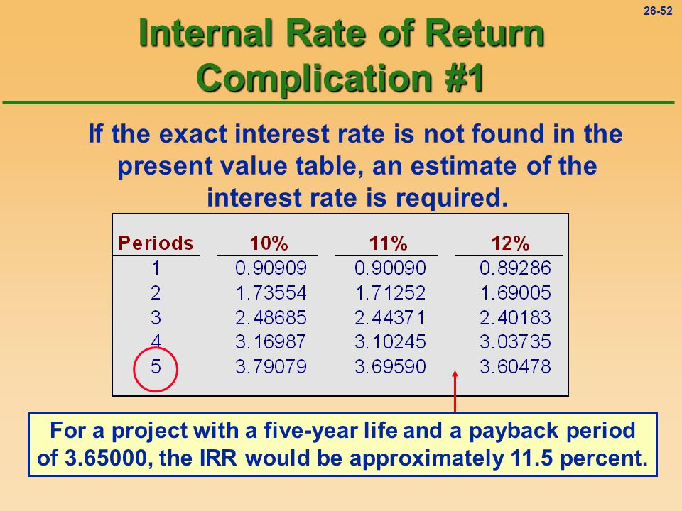 26-52 Internal Rate of Return Complication #1 If the exact interest rate is not found in the present value table, an estimate of the interest rate is required.