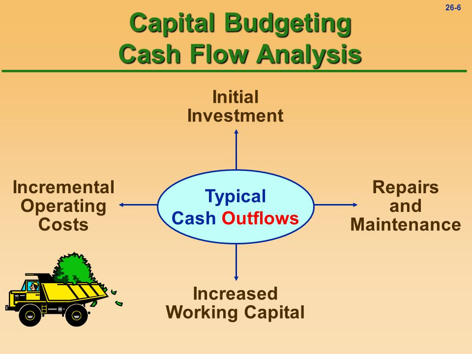26-6 Capital Budgeting Cash Flow Analysis Initial Investment Increased Working Capital Repairs and Maintenance Incremental Operating Costs Typical Cash Outflows