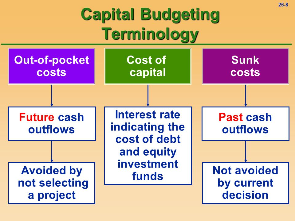 26-8 Capital Budgeting Terminology Interest rate indicating the cost of debt and equity investment funds Cost of capital Out-of-pocket costs Avoided by not selecting a project Future cash outflows Sunk costs Not avoided by current decision Past cash outflows