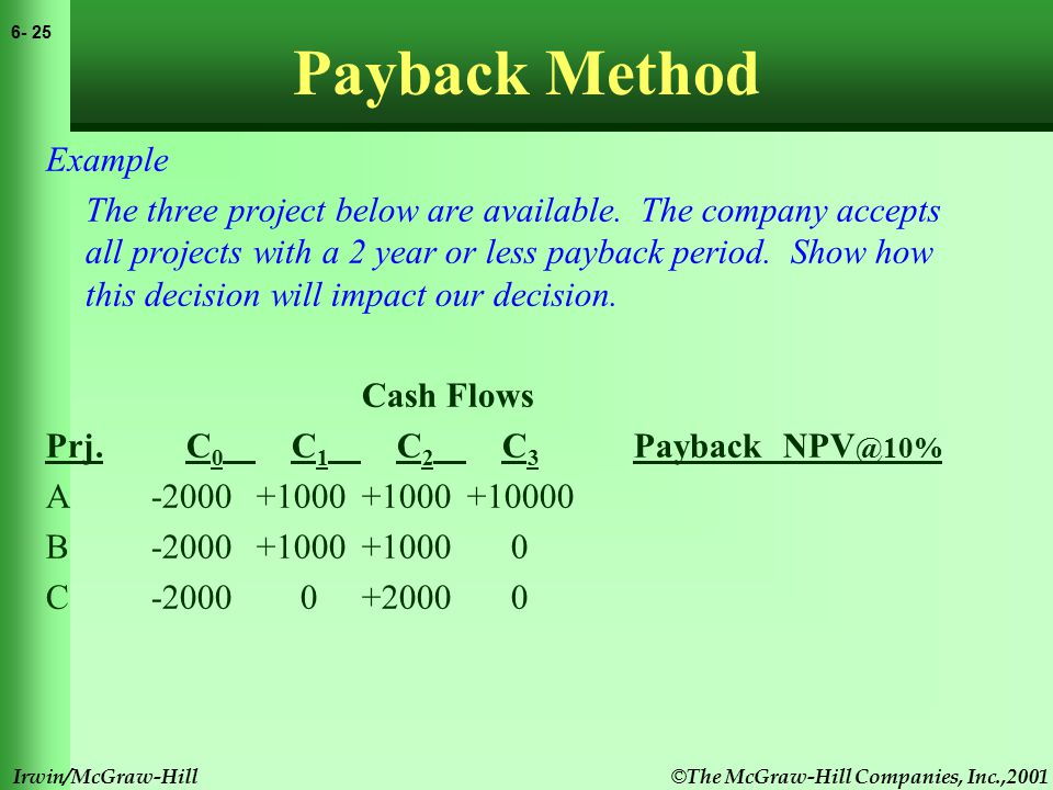 © The McGraw-Hill Companies, Inc.,2001 6- 26 Irwin/McGraw-Hill Payback Method Example The three project below are available.