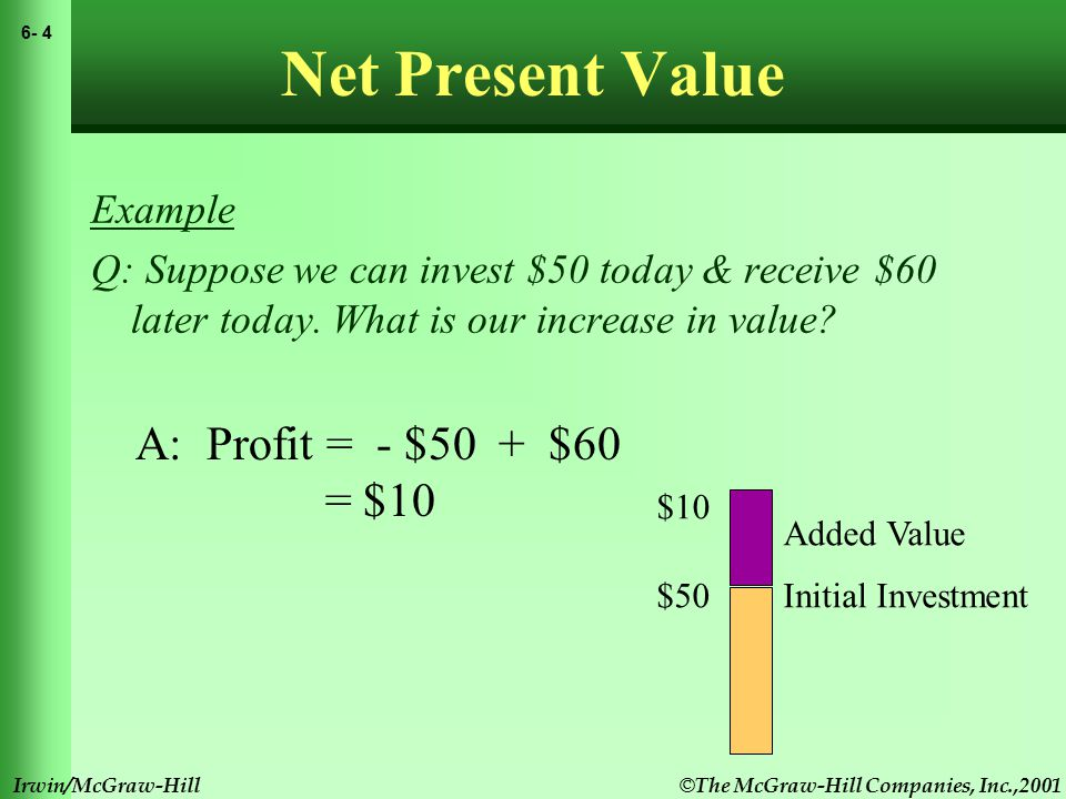 © The McGraw-Hill Companies, Inc.,2001 6- 5 Irwin/McGraw-Hill Net Present Value Example Suppose we can invest $50 today and receive $60 in one year.