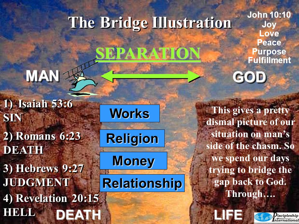 The Bridge Illustration SEPARATION GODGOD DEATHLIFE Works Religion Money Relationship 4) Revelation 20:15 HELL 4) Revelation 20:15 HELL 2) Romans 6:23 DEATH 3) Hebrews 9:27 JUDGMENT 3) Hebrews 9:27 JUDGMENT 1)Isaiah 53:6 SIN 1)Isaiah 53:6 SIN The trouble is these all fall short because they are man's way of doing things.