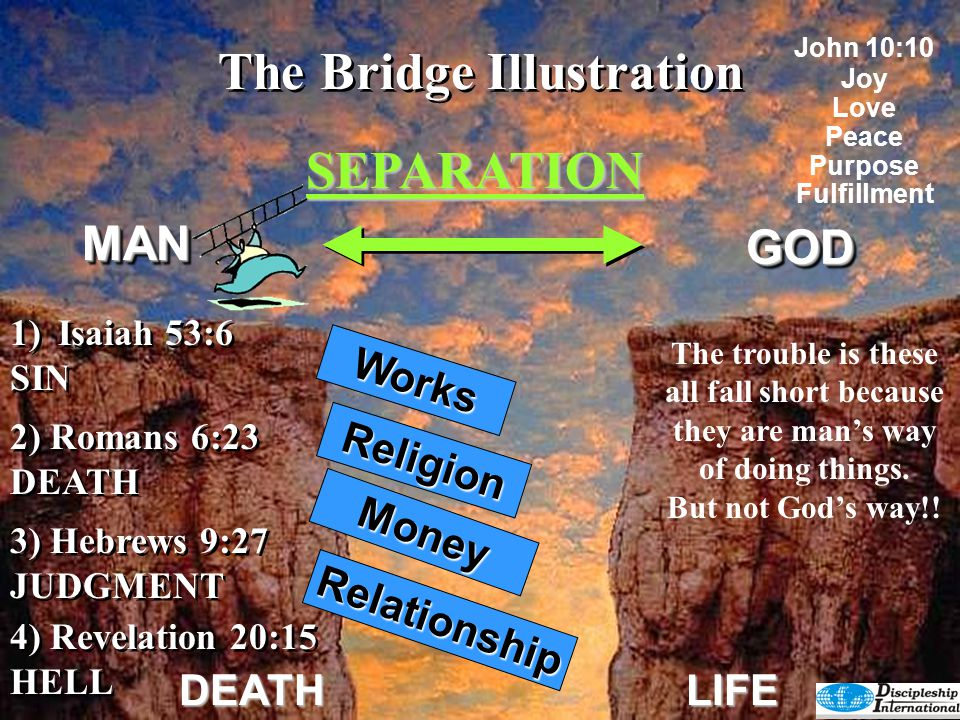 The Bridge Illustration SEPARATION GODGOD DEATHLIFE 4) Revelation 20:15 HELL 4) Revelation 20:15 HELL 2) Romans 6:23 DEATH 3) Hebrews 9:27 JUDGMENT 3) Hebrews 9:27 JUDGMENT 1)Isaiah 53:6 SIN 1)Isaiah 53:6 SIN For it is by grace you have been saved, through faith and this not from yourselves, it is the gift of God not by works, so that no one can boast.