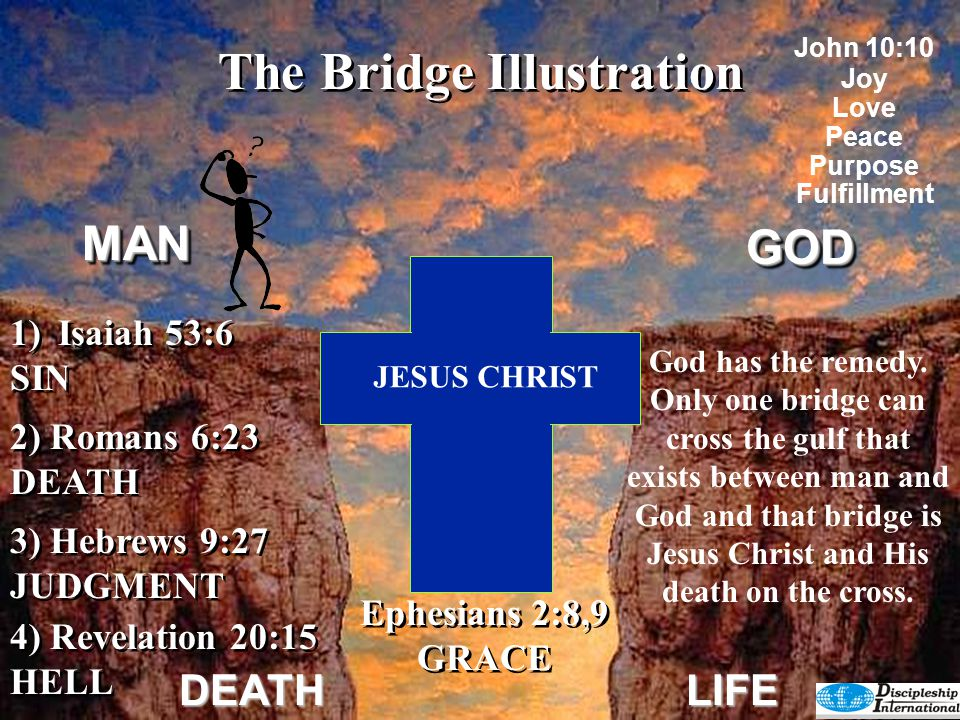 The Bridge Illustration GODGOD DEATHLIFE 5) Romans 5:8 God's Remedy 5) Romans 5:8 God's Remedy But God demonstrates His own love for us in this: While we were still sinners, Christ died for us.