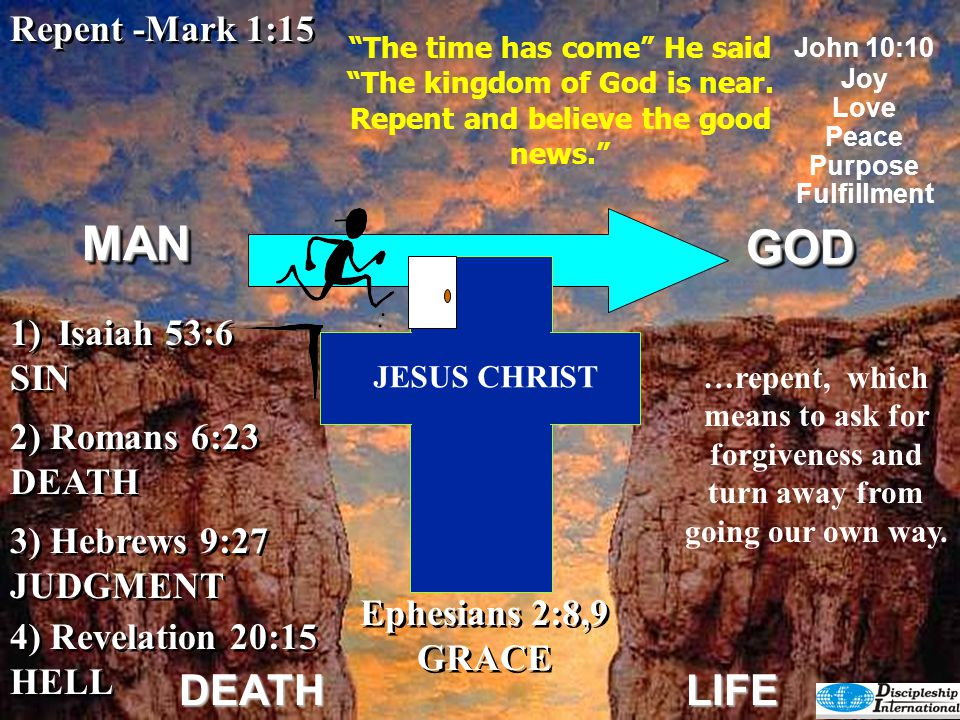GODGOD DEATHLIFE Believe -John 1:12 Repent -Mark 1:15 4) Revelation 20:15 HELL 4) Revelation 20:15 HELL 2) Romans 6:23 DEATH 3) Hebrews 9:27 JUDGMENT 3) Hebrews 9:27 JUDGMENT 1)Isaiah 53:6 SIN 1)Isaiah 53:6 SIN Believe..