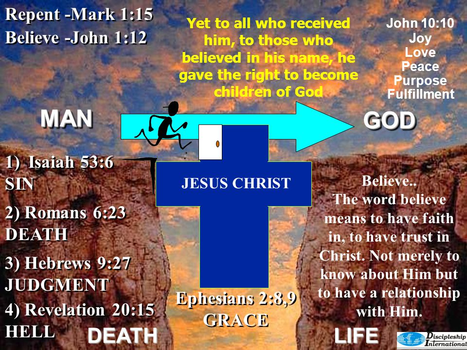 GODGOD DEATHLIFE Receive - Revelation 3:20 Repent -Mark 1:15 4) Revelation 20:15 HELL 4) Revelation 20:15 HELL 2) Romans 6:23 DEATH 3) Hebrews 9:27 JUDGMENT 3) Hebrews 9:27 JUDGMENT 1)Isaiah 53:6 SIN 1)Isaiah 53:6 SIN Finally we need to receive Jesus Christ through prayer and ask him to come into our lives as Lord and Savior.