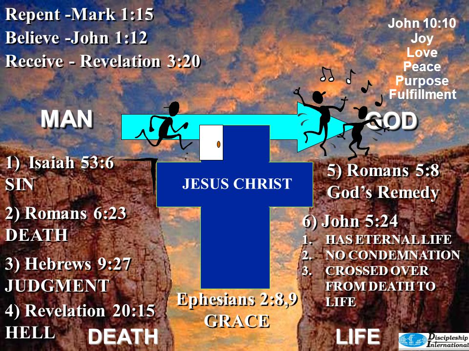 GODGOD DEATHLIFE 5) Romans 5:8 God's Remedy 5) Romans 5:8 God's Remedy 4) Revelation 20:15 HELL 4) Revelation 20:15 HELL 2) Romans 6:23 DEATH 3) Hebrews 9:27 JUDGMENT 3) Hebrews 9:27 JUDGMENT 1)Isaiah 53:6 SIN 1)Isaiah 53:6 SIN If you were in this particular diagram where would you be standing.