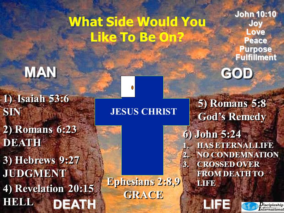 GODGOD DEATHLIFE 5) Romans 5:8 God's Remedy 5) Romans 5:8 God's Remedy 4) Revelation 20:15 HELL 4) Revelation 20:15 HELL 2) Romans 6:23 DEATH 3) Hebrews 9:27 JUDGMENT 3) Hebrews 9:27 JUDGMENT 1)Isaiah 53:6 SIN 1)Isaiah 53:6 SIN What would be hindering you from praying right now and receiving Jesus Christ as your Lord and Savior.