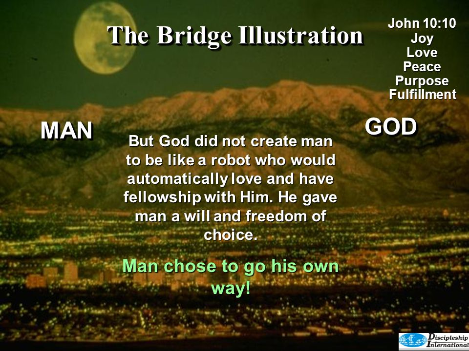 GODGOD The Bridge Illustration SEPARATION This resulted in a separation between God and man.