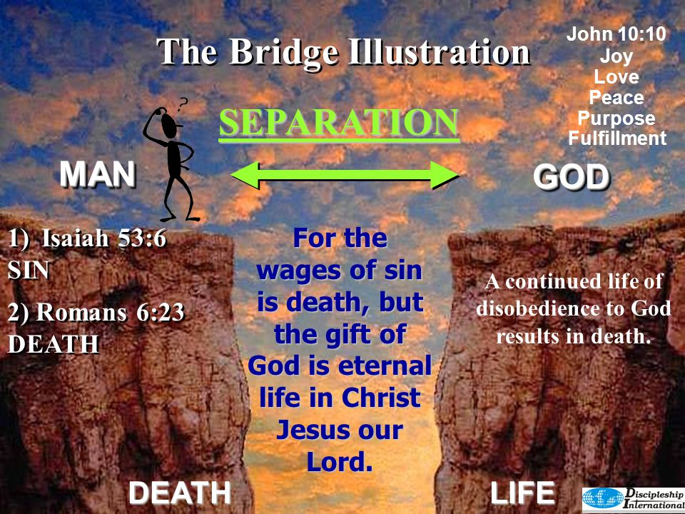 The Bridge Illustration SEPARATION GODGOD DEATHLIFE 2) Romans 6:23 DEATH Each of us will die physically, and after we die we will face judgment.