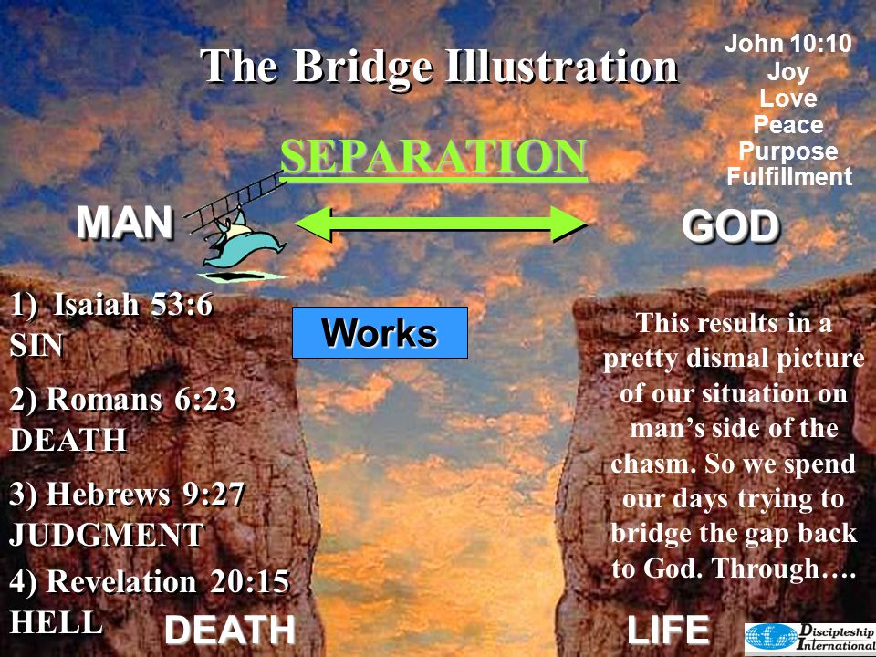 The Bridge Illustration SEPARATION GODGOD DEATHLIFE Works Religion 4) Revelation 20:15 HELL 4) Revelation 20:15 HELL 2) Romans 6:23 DEATH 3) Hebrews 9:27 JUDGMENT 3) Hebrews 9:27 JUDGMENT 1)Isaiah 53:6 SIN 1)Isaiah 53:6 SIN John 10:10 Joy Love Peace Purpose Fulfillment This gives a pretty dismal picture of our situation on man's side of the chasm.