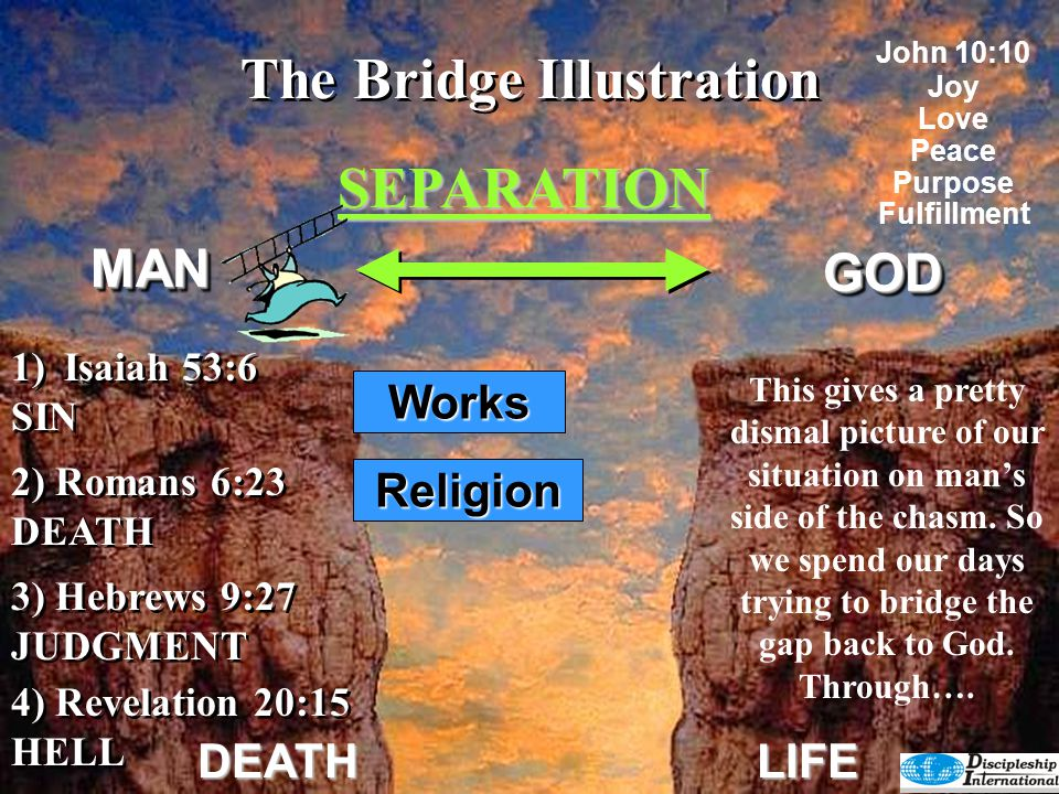 The Bridge Illustration SEPARATION GODGOD DEATHLIFE Works Religion Money 4) Revelation 20:15 HELL 4) Revelation 20:15 HELL 2) Romans 6:23 DEATH 3) Hebrews 9:27 JUDGMENT 3) Hebrews 9:27 JUDGMENT 1)Isaiah 53:6 SIN 1)Isaiah 53:6 SIN John 10:10 Joy Love Peace Purpose Fulfillment This gives a pretty dismal picture of our situation on man's side of the chasm.
