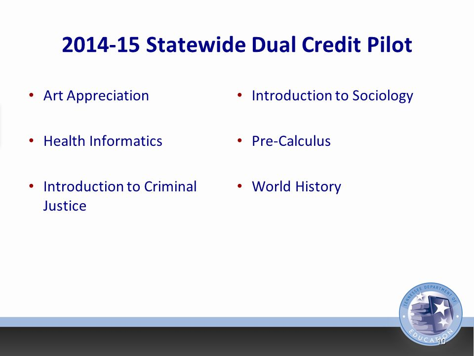 Logistics of the Dual Credit Pilots 11 MOU and LCN will register students All students enrolled sit for exam Fall webinar-testing guidelines