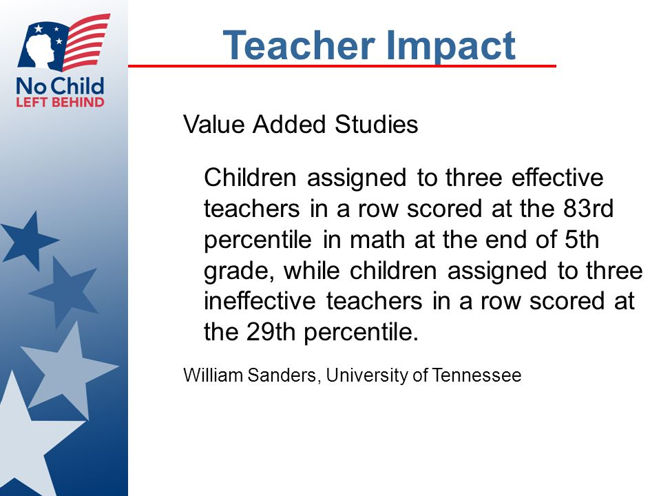 Subject Matter Knowledge ★ High school math and science teachers with a major in their field of instruction have higher achieving students than teachers who are teaching out-of-field.