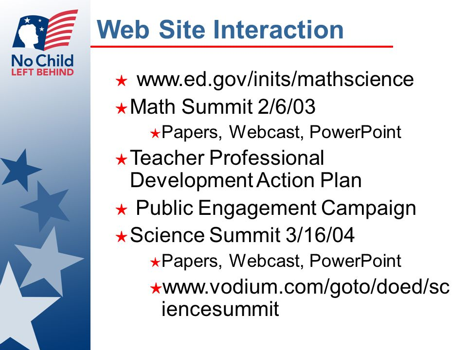 Math-Science Partnerships ★ State Competitions ★ Information from ED by 4/30 ★ Partnership of Departments of Math, Science or Engineering and High Need School district ★ May include colleges of education, other school districts, CBOs, informal science entities, or corporations ★ Funding based on numbers of students in poverty ★ Secondary Mathematics ( 2005 Budget) ★ Intensive interventions to allow students to succeed in secondary math and science courses