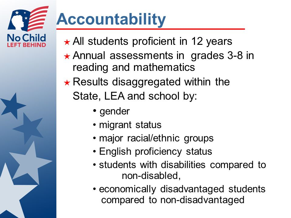 Academic Standards ★ Challenging academic content standards and challenging academic achievement standards ★ Mathematics and reading/language arts ★ Add science in 2005-06 ★ Same expectations for all children ★ At least 3 achievement levels: basic, proficient, advanced