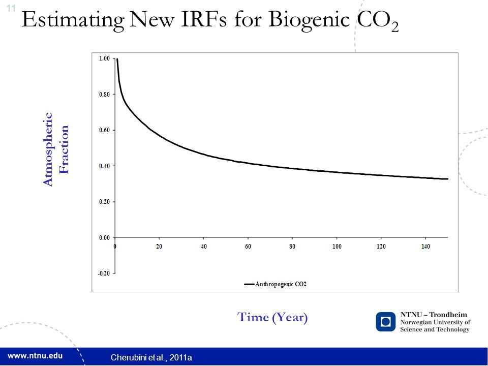 12 Estimating New IRFs for Biogenic CO 2 Atmospheric Fraction Time (Year) Cherubini et al., 2011a
