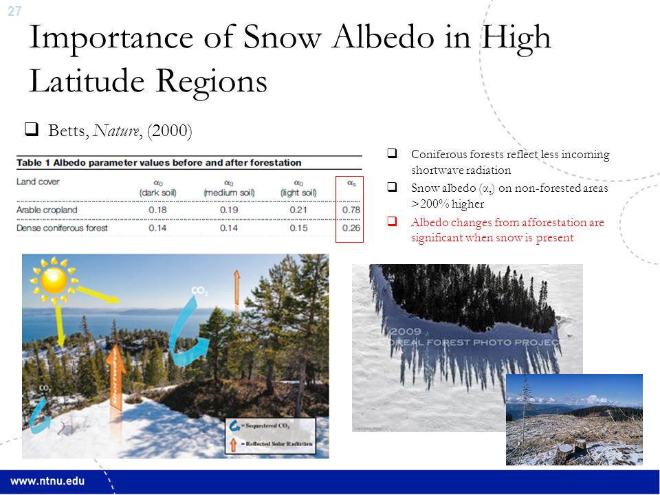 28 Carbon-only approach can overestimate climate benefit of forestation policy  Failure to account for albedo forcing ( EESF ) may have consequences that are potentially at odds with the aims of climate change mitigation  Betts, Nature, (2000); Betts, Tellus B, (2007)  Betts, Nature, (2000)