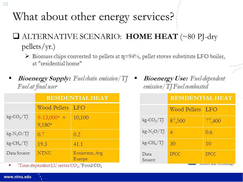 37 CO 2 -eq.Substitution Efficiency  BE SCENARIO 1: ROAD TRANSPORT (Diesel)  ƞ CO2-eq.