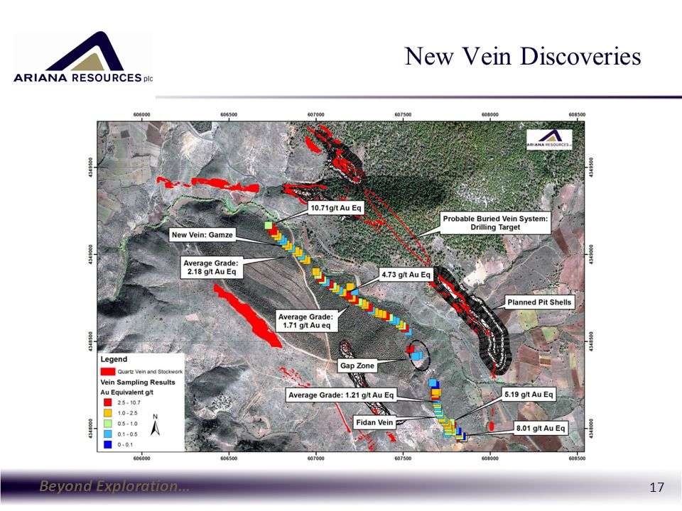 Beyond Exploration… 18 Exceptionally Mineralised Zone Drilling on an buried section of the Derya vein resulted in highest grades ever recorded from the Kiziltepe deposit: 12.1m @ 13.1 g/t Au + 187.6 g/t Ag (16.5 g/t Au equiv.) Including 3.2m @ 38.7 g/t Au + 511 g/t Ag (48.0 g/t Au equiv.) Including 1m @ 65.9 g/t Au + 760 g/t Ag (79.7 g/t Au equiv.) Drilling also determined that the Arzu North vein system extends to the southeast beneath cover.