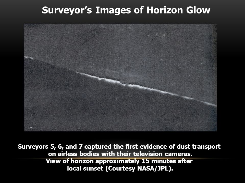 Surveyor's Images of Horizon Glow Just after sunset, a horizon glow was observed above the western horizon.