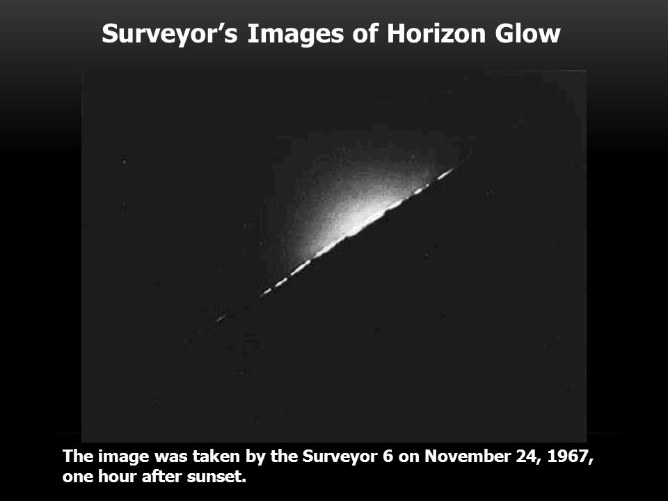 Modeling Dust Clouds on the Moon POSITION OF THE SOLAR DISK western horizon Surveyor's images of horizon glow These observations were interpreted to be forward scattered light from a cloud of dust particles with radii ~ 5 µm, vertical dimension ~ 3- 30 cm, and horizontal dimension ~14 m,, and about 50 grains on cm –2 (Szalay and Horanyi, 2012).