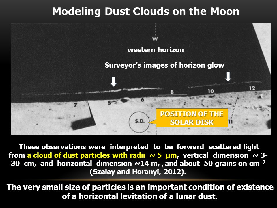 In the morning, the storm raging on the Moon Apollo 17, 1972 This is evidenced by the results of the data obtained with the instrument LEAM (Lunar Ejecta and Meteorites).