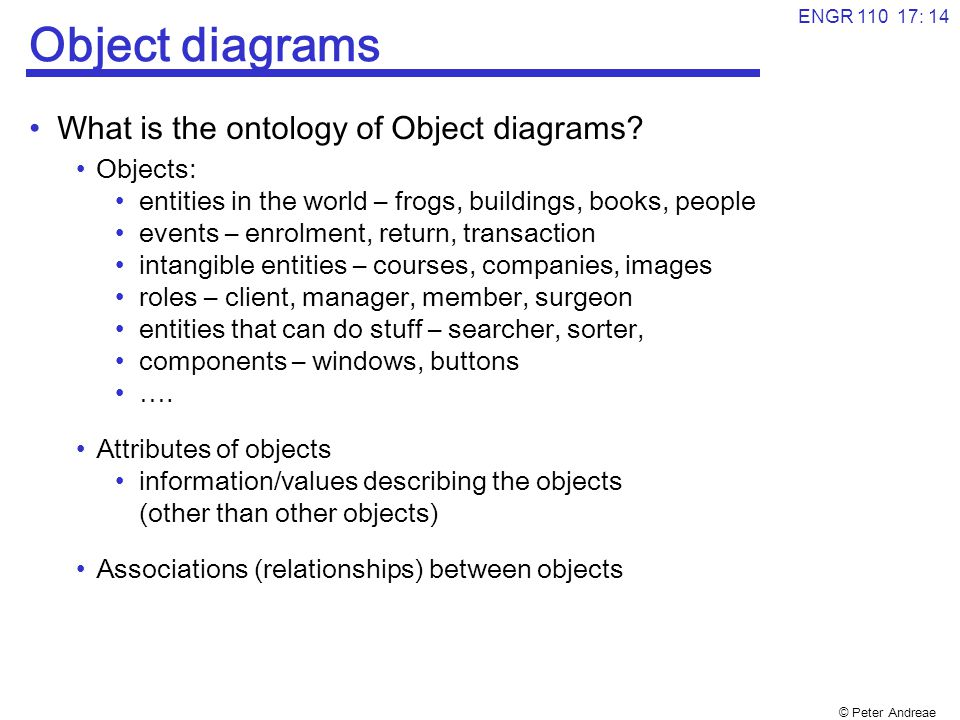© Peter Andreae ENGR 110 17: 15 Object Diagram What are the objects: ?.