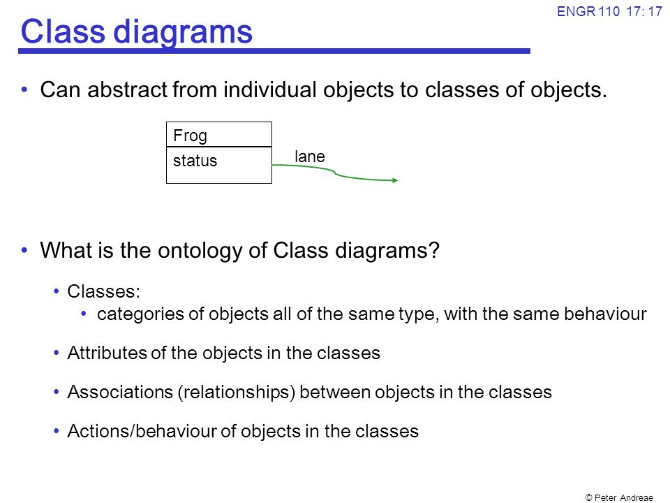 © Peter Andreae ENGR 110 17: 18 Class Diagrams Describe the categories of the objects, rather than the objects themselves: Frog direction position colour speed Lane lane status Car class name, attributes associations