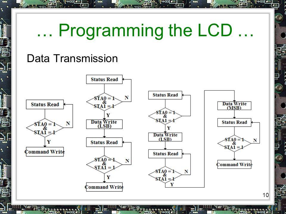11 … Programming the LCD 30h, 32h, 25h, 33h, 33h, 35h, 32h, 25h, 1Ah