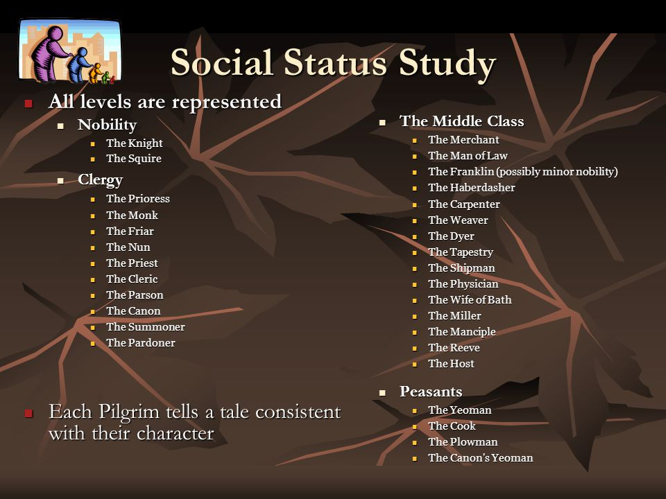 Social Status Study All levels are represented All levels are represented Nobility Nobility The Knight The Knight The Squire The Squire Clergy Clergy The Prioress The Prioress The Monk The Monk The Friar The Friar The Nun The Nun The Priest The Priest The Cleric The Cleric The Parson The Parson The Canon The Canon The Summoner The Summoner The Pardoner The Pardoner Each Pilgrim tells a tale consistent with their character Each Pilgrim tells a tale consistent with their character The Middle Class The Merchant The Man of Law The Franklin (possibly minor nobility) The Haberdasher The Carpenter The Weaver The Dyer The Tapestry The Shipman The Physician The Wife of Bath The Miller The Manciple The Reeve The Host Peasants The Yeoman The Cook The Plowman The Canon s Yeoman