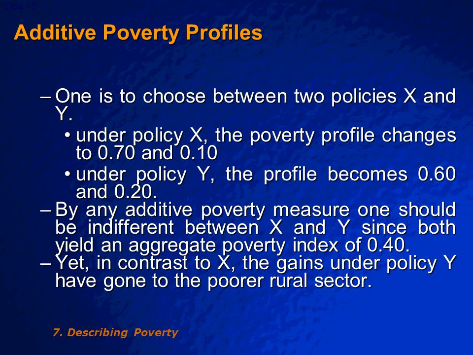 © 2003 By Default!Slide 14 Additive Poverty Profiles –Should we prefer policy Y.