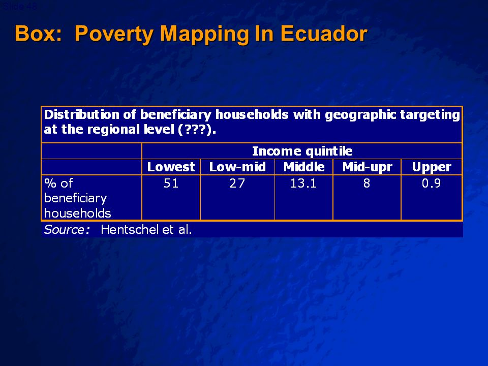 © 2003 By Default!Slide 49 Box: Poverty Mapping In Ecuador Their conclusion.