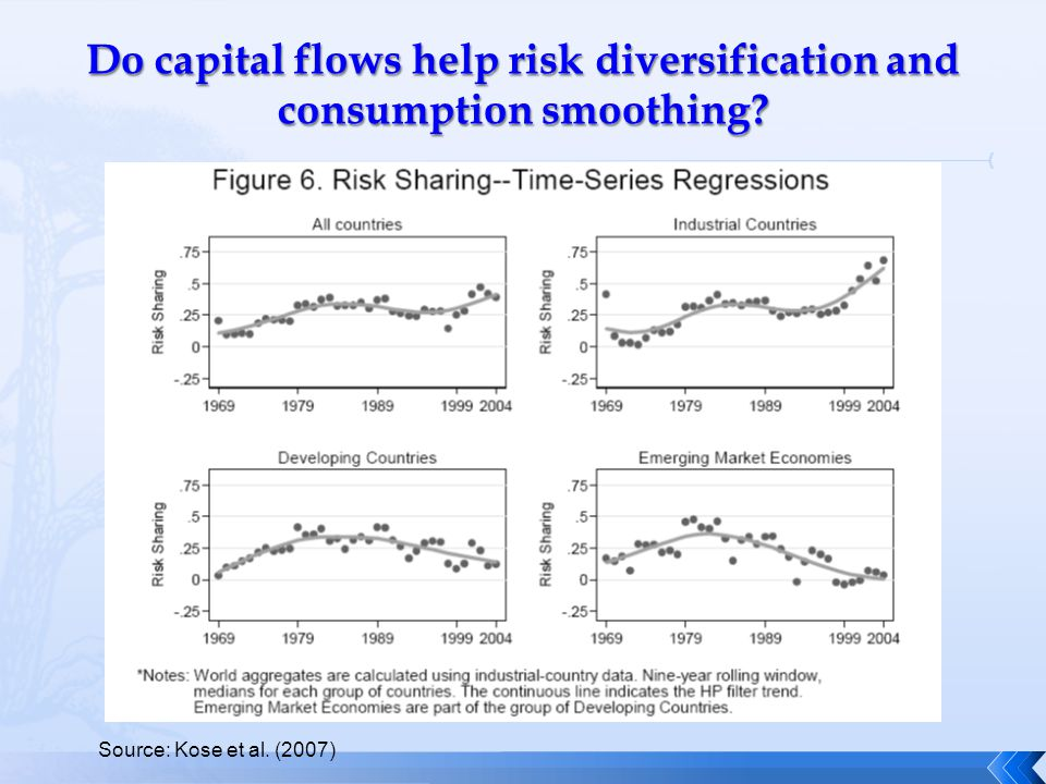 February 22, 2011 Capital Flows to Emerging Market Economies: The Case For Regulation Externalities of capital flows: The welfare theoretic case for regulating capital flows is based on the notion that such flows impose externalities on the recipient countries.