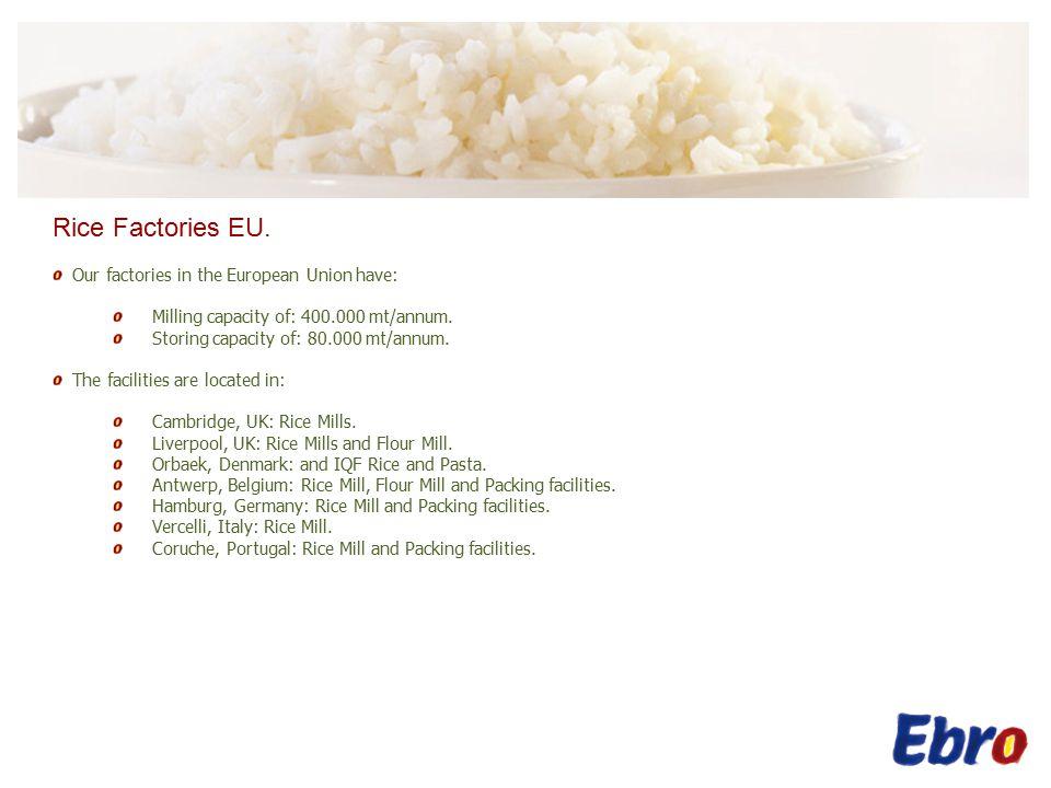 Hamburg Liverpool Antwerp Vercelli Coruche Cambridge Danmark Rice Factories EU.