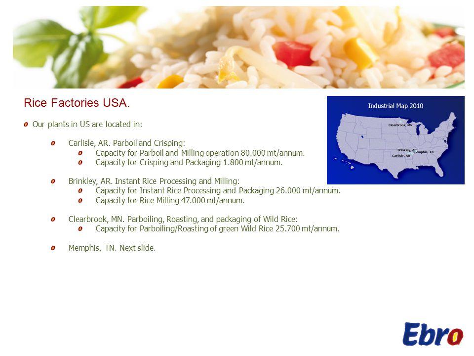 Rice Factories USA.