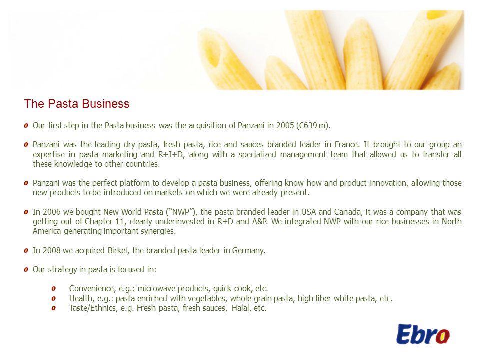 COUNTRYMARKET SHARE VOLUMEN Germany11,2% Belgium13,7% Cezch Republic12,5% USA25,8% Canada39,4% France40,8% Sauce COUNTRYMARKET SHARE France33,6% COUNTRYMARKET SHARE France30,5% Fresh Pasta Pasta The Pasta Division Market Shares