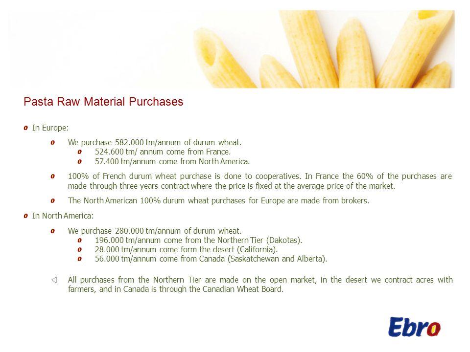 Pasta Factories EU.