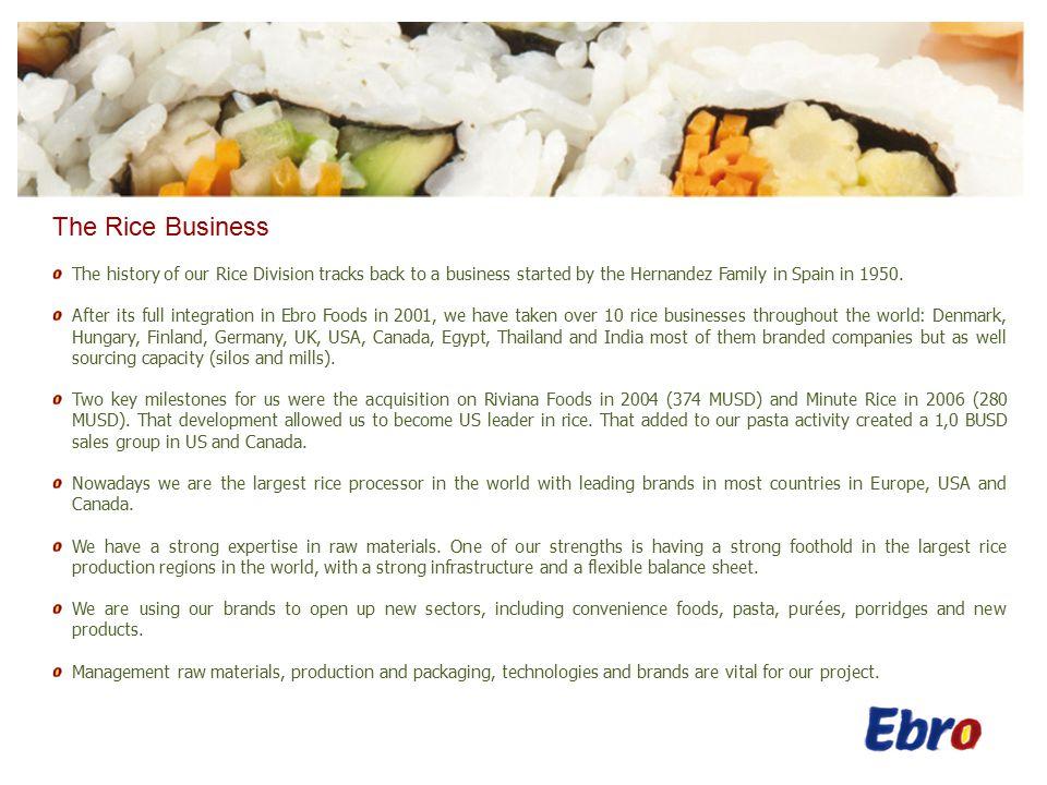 Rice Market Shares COUNTRYMARKET SHARE VOLUMEN Spain24,0% Portugal16,0% Germany20,0% Belgium31,7% P.
