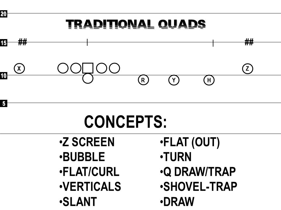 5 10 15 20 ## Q RXYHZ EVEN STRATEGY: 1 SAFETY; COVER ALL RECEIVERS F C C SS B B B ETET OFFENSIVE ADVANTAGES: 1.5 BLOCKERS FOR 5 DEFENDERS IN THE BOX; RUN QB TRAP COUNTER RUN R SHOVEL TO WEAK SIDE 2.1 ON 1 TO SINGLE RECEIVER SIDE; ANY ROUTE 3.5 VERTICAL THREATS