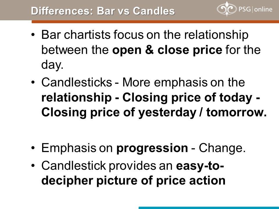 Candlestick – Vertical line - High/low range Larger body in the middle - Range between the opening & closing prices.