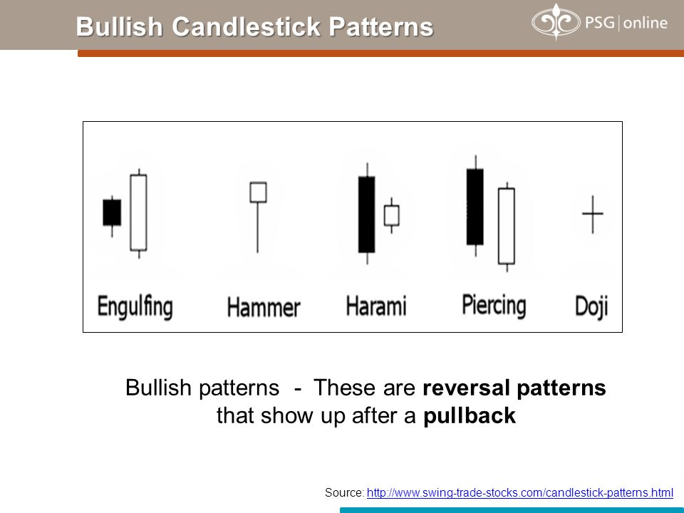 Pattern consists of two candles.First day - Narrow range candle that closes down for the day.