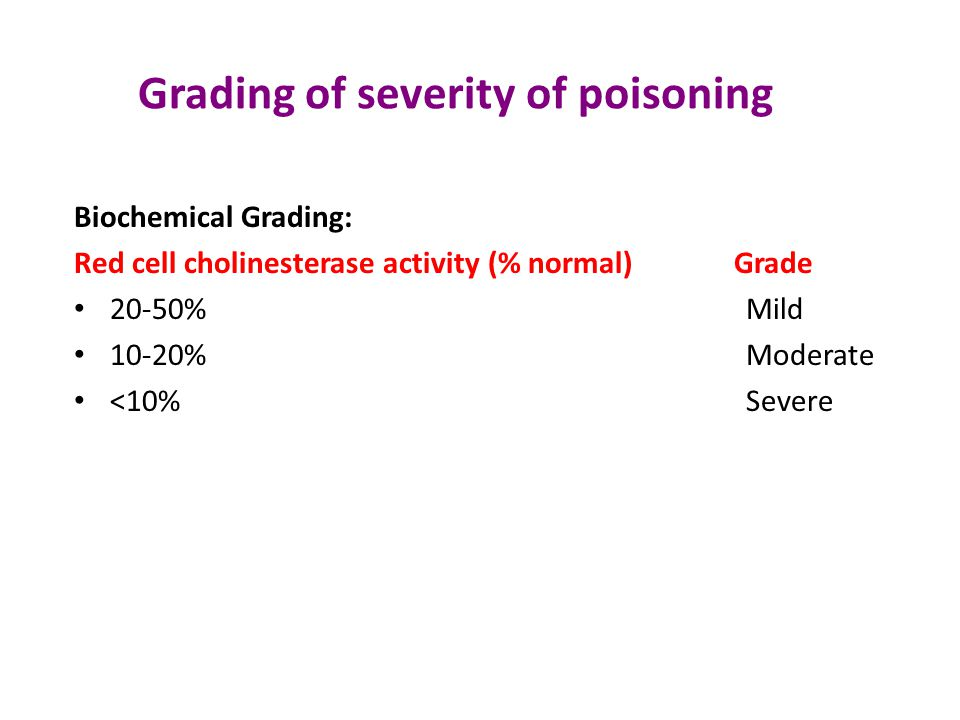 Grading of severity of poisoning Biochemical Grading: Red cell cholinesterase activity (% normal) Grade 20-50% Mild 10-20% Moderate <10% Severe