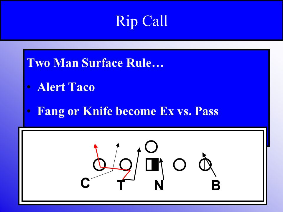 Rip Call Two Man Surface Rule… Alert T-Bag Lion or Tiger Become Nut or Tut vs. Pass TBN C