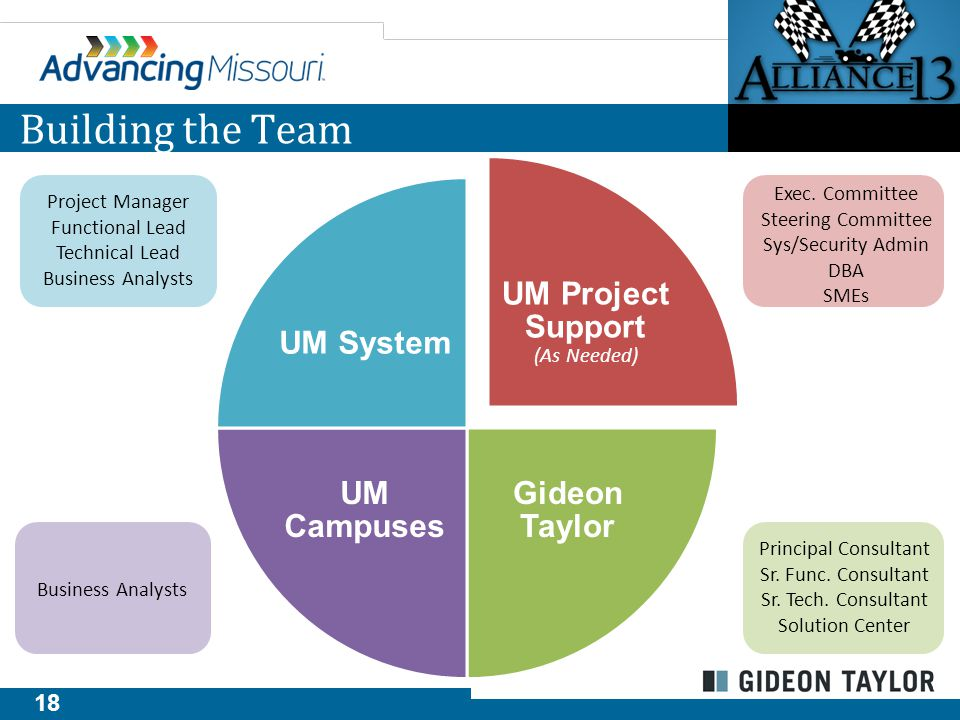 19 Show and Tell Demonstration: University of Missouri System's ePAF™ Solution