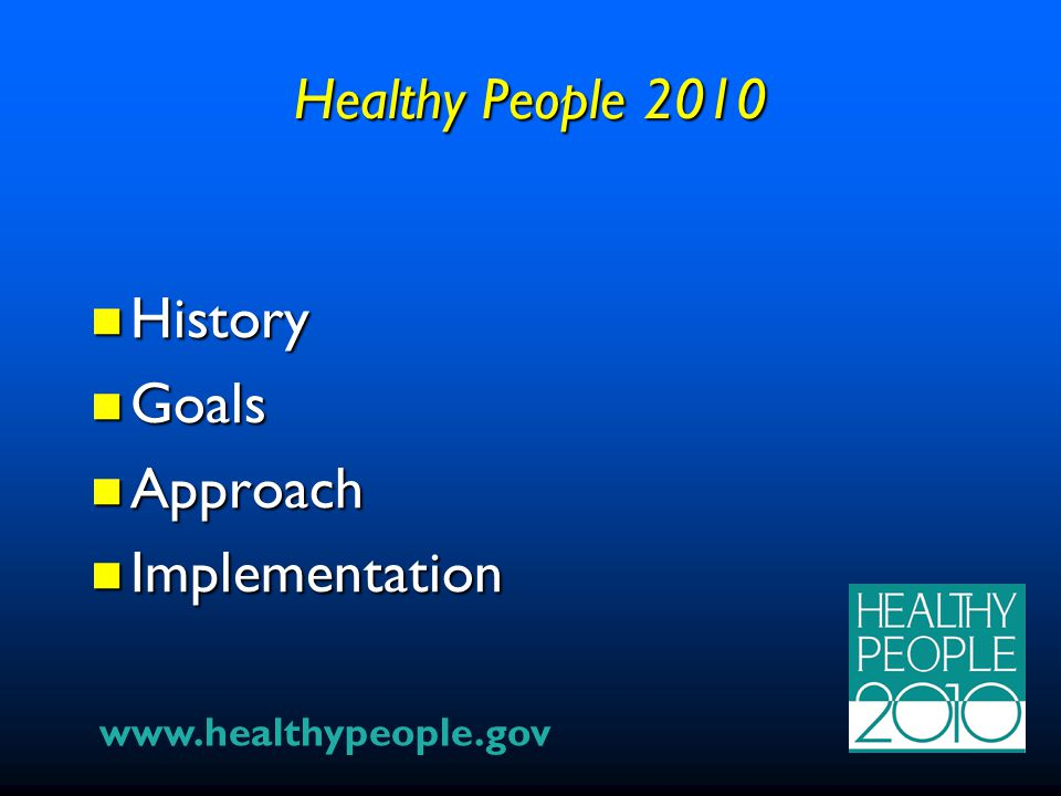 History 1979-The Surgeon General's Report on Health Promotion and Disease Prevention 1979-The Surgeon General's Report on Health Promotion and Disease Prevention 1980- Promoting Health/Preventing Disease: Objectives for the Nation 1980- Promoting Health/Preventing Disease: Objectives for the Nation 1990-Healthy People 2000 1990-Healthy People 2000 2000-Healthy People 2010 2000-Healthy People 2010