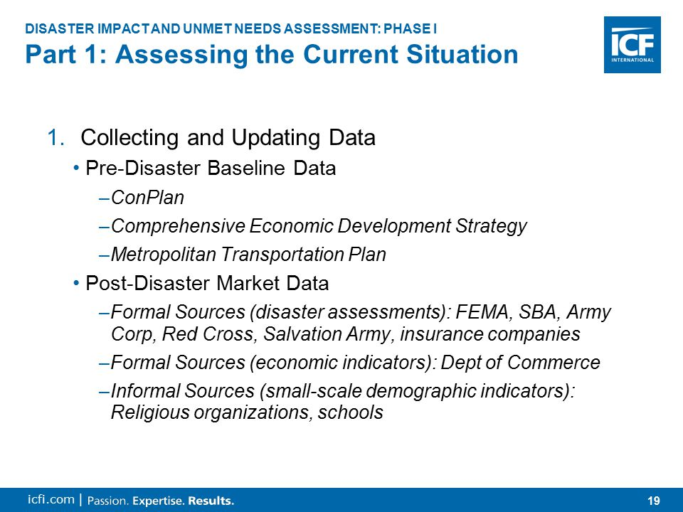 20 icfi.com | 1.Collecting and Updating Data Data on Assistance Provided –Sources: FEMA, SBA, Army Corps, insurance agencies… –Establish Data Exchanges.